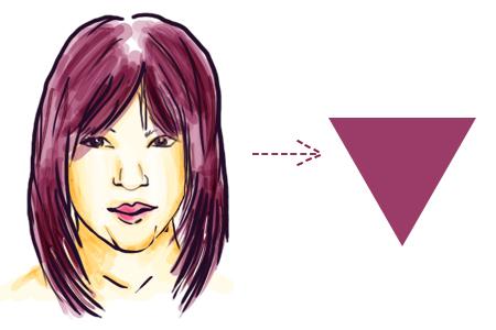 model rambut sesuai bentuk wajah segitiga